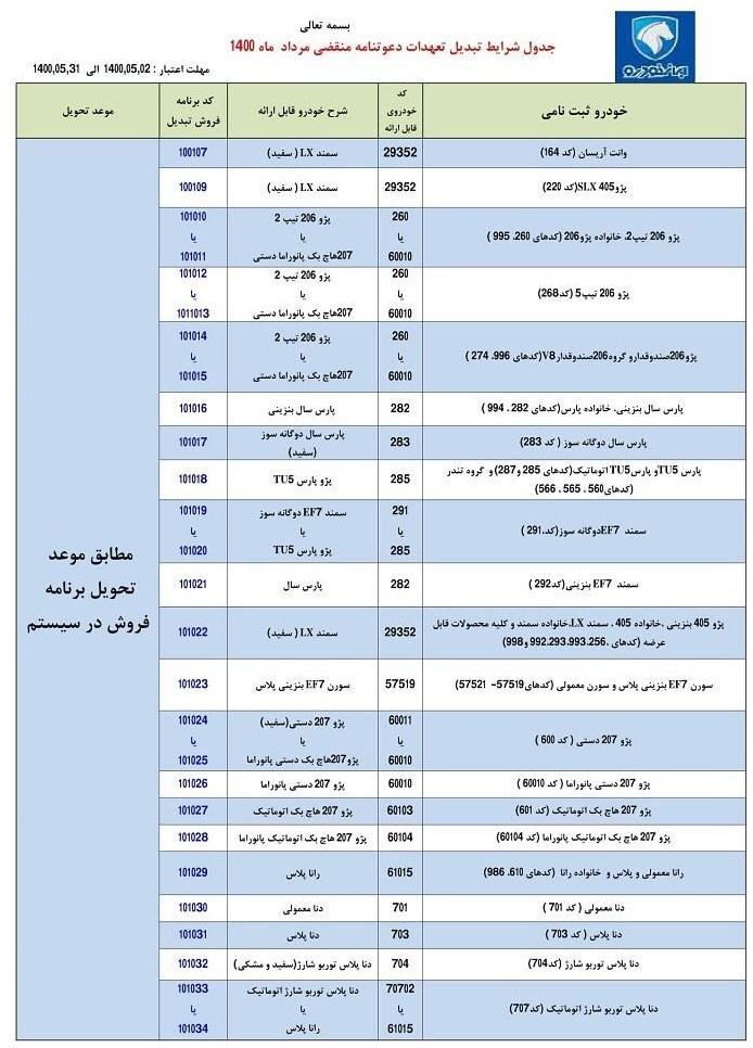 طرح تبدیل حواله های ایران خودرو به سایر محصولات جدول مرداد ۱۴۰۰