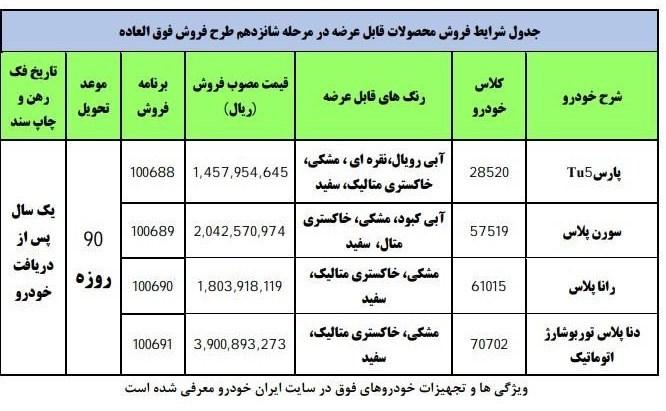 فروش فوق العاده ایران خودرو اردیبهشت ماه 1400 با قیمت قطعی