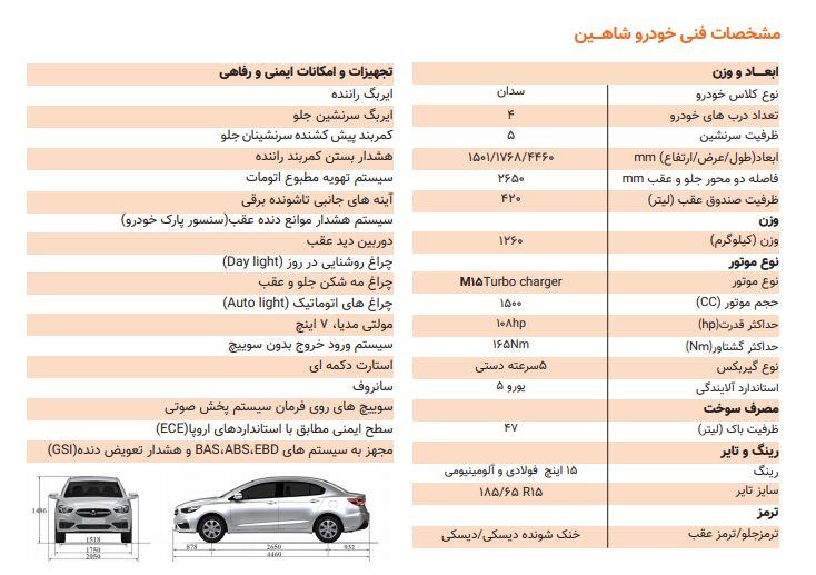 مشخصات فنی حجم موتور و قدرت موتور سایپا شاهین