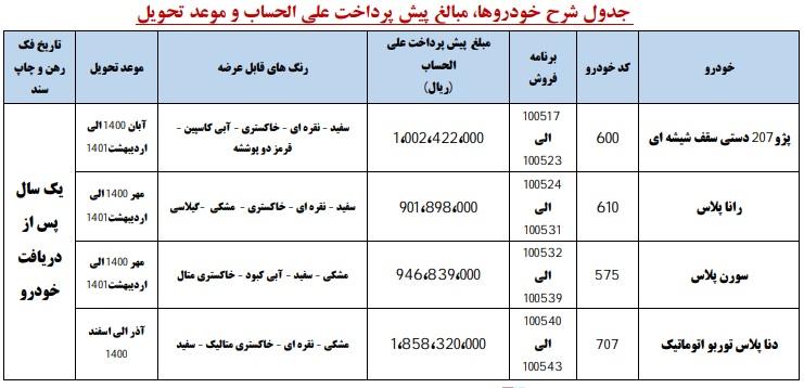 پیش فروش ایران خودرو در فروردین 1400