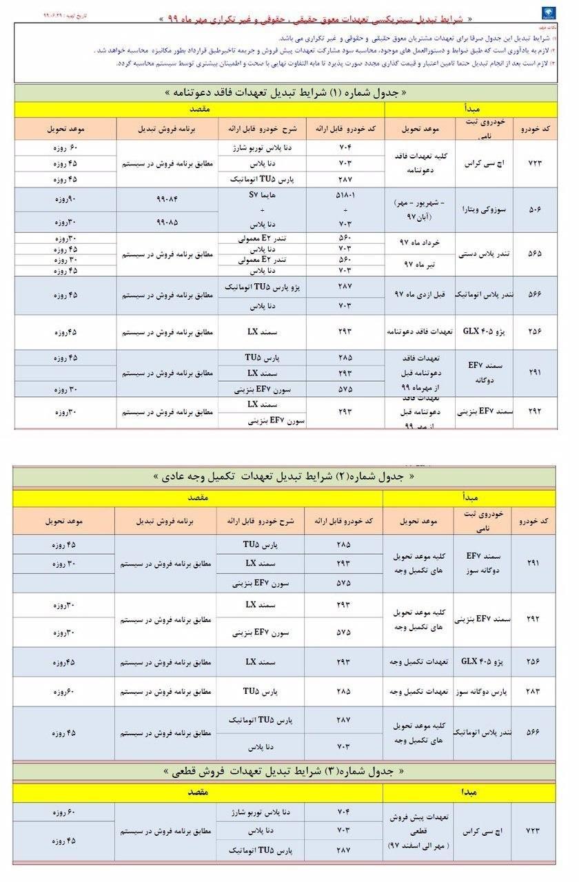 طرح تبدیل محصولات ایران خودرو مهر 99