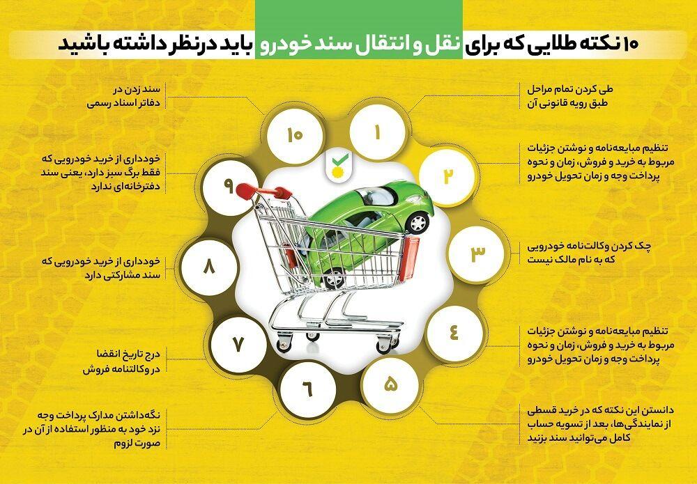 مراحل نقل و انتقال سند خودرو و ۱۰ توصیه مهم درباره آن