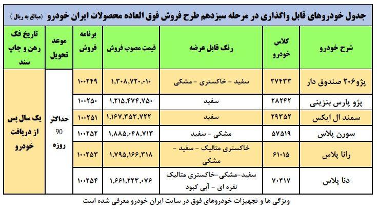 طرح جدید فروش فوری محصولات ایران خودرو - 29 بهمن 99