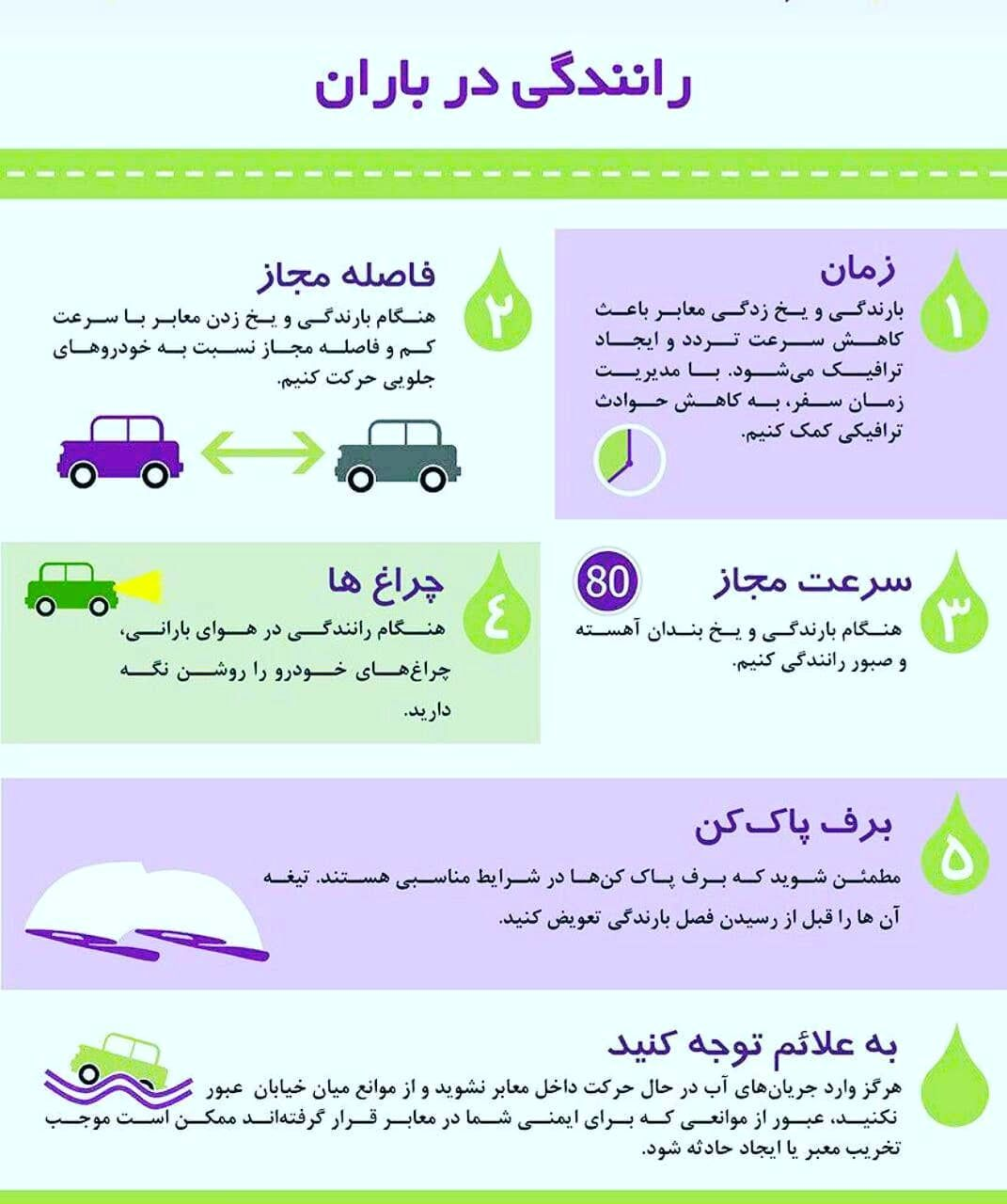 همه آنچه از رانندگی در هوای بارانی نمیدانید! +اینفوگرافی