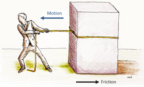 Friction-as-a-Function-in-UX