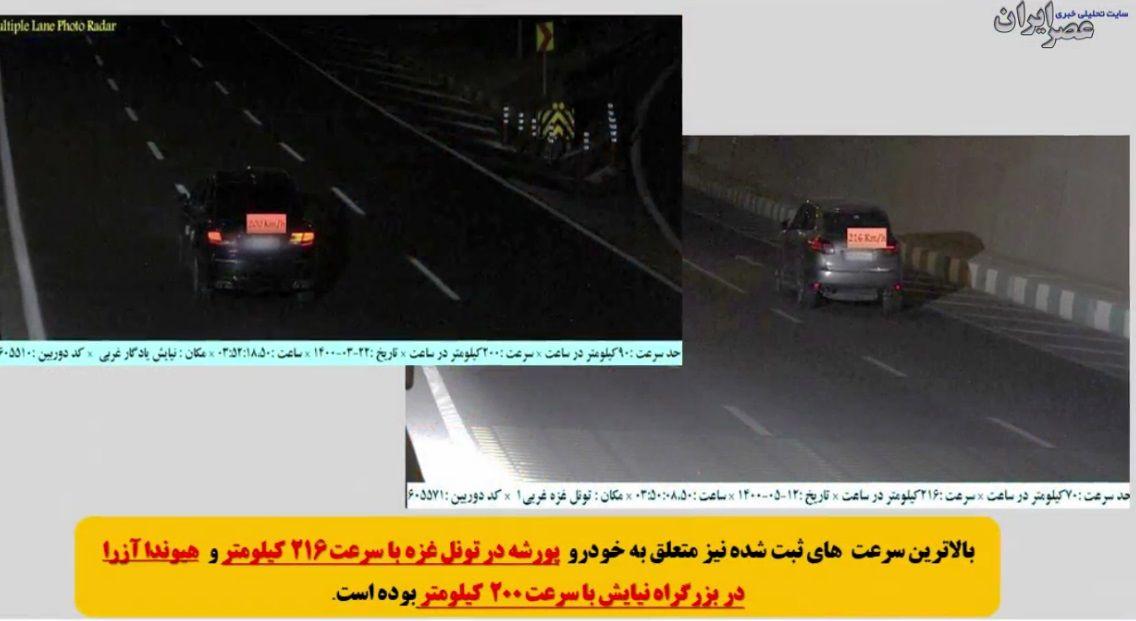 آغاز طرح جدید برخورد با سرعت غیر مجاز در تهران رانندگان متخلف چگونه شناسایی شده و چه سرنوشتی در انتظارشان است/ کدام اتوبان ها و کدام خودروها بیشترینتخلف را مرتکب می شوند (فیلم)